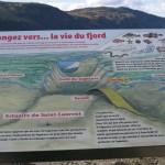 Explication sur le fjord de Saguenay